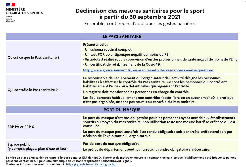 Informations réglementaires actualisées sur le site du Ministère des Sports