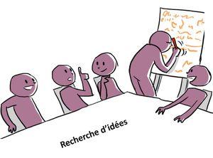 Méthodologie de conduite de projet (3)