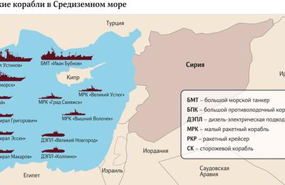 Concentration de navires russes en Méditerranée orientale