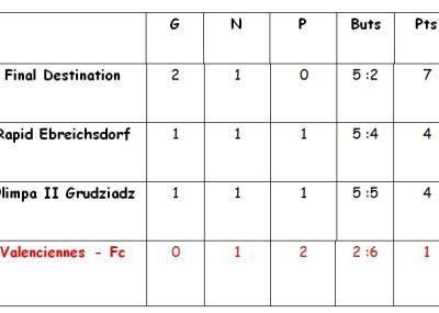 Match du 23 Décembre 2014