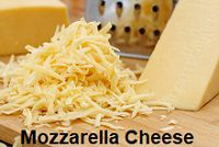 World Mozzarella Cheese Market Top Players Analysis Report 2025