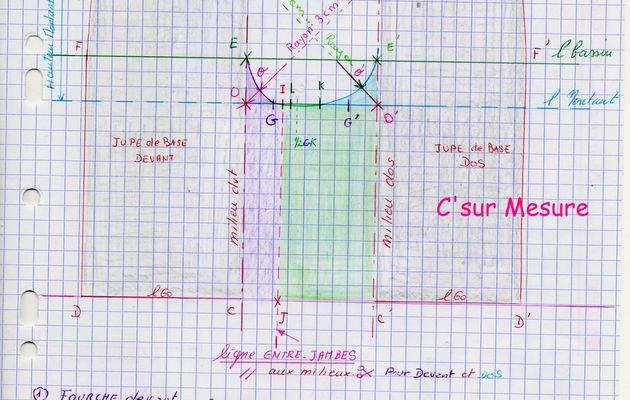 F24 tracé de la Jupe-culotte de Base