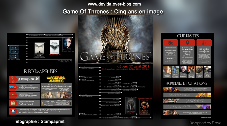 Game Of thrones cinq ans