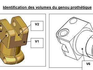 Identification des surfaces et des volumes de la base inférieure  du genou prothétique