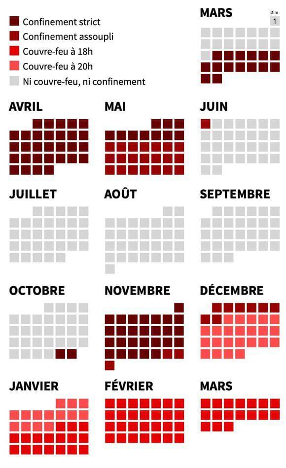 """URGENT - Ile de France: Le confinement serait acté. Cochez la case 'hurler"""""""