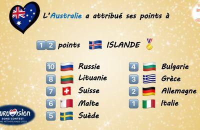 Eurovision 2020 - L'Australie a attribué ses 12 points à ...