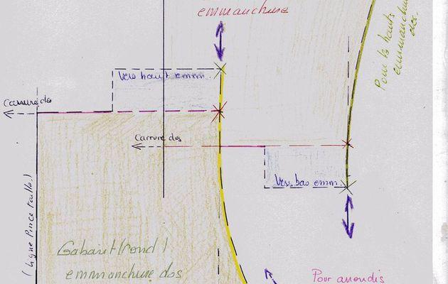 tracer les courbes d'emmanchures dos directions.