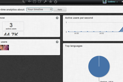 6 Twitter #Analytics Tools to Improve Your...