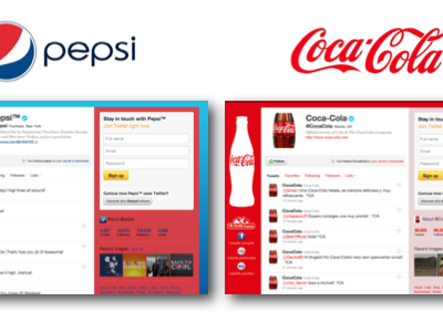 The art of marketing communications – Coca Cola and Pepsi