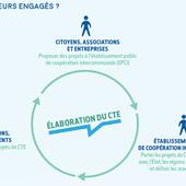 Les contrats de transition écologique