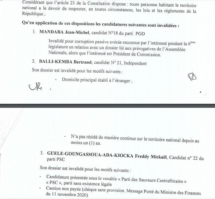 RCA : l'ancien chef de l'État François Bozizé recalé de la course à la présidentielle
