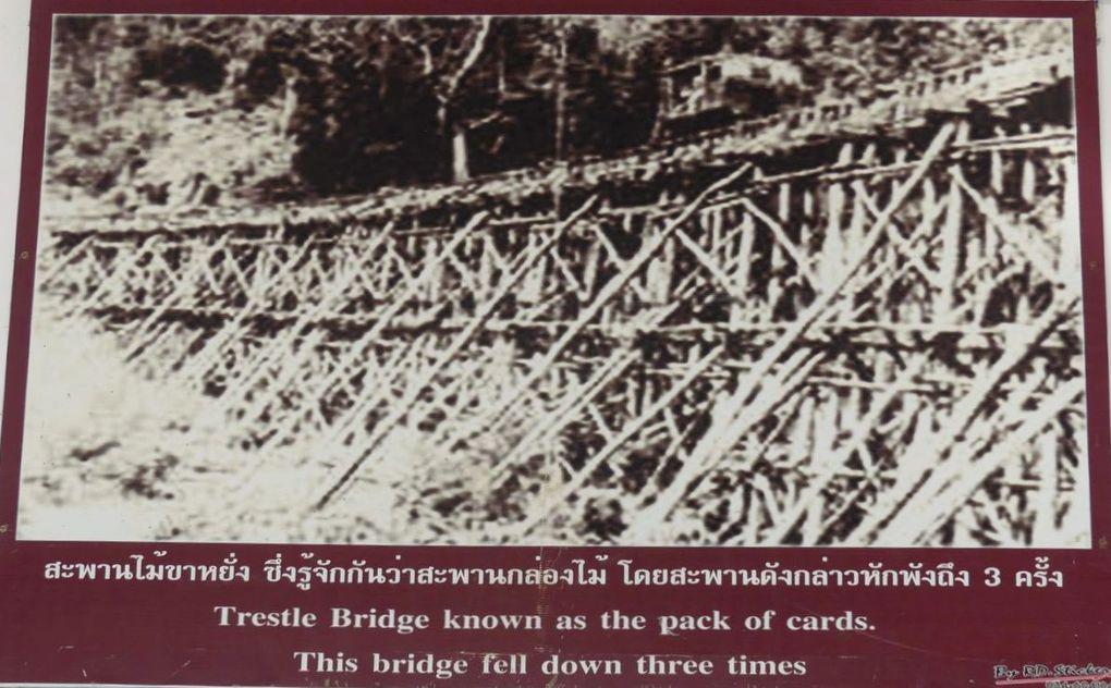 L'Histoire du Pont sur la Rivière Kwai