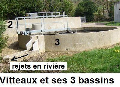 Grosse pollution de la station d'épuration de Vitteaux - avril 2014