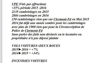 Les Indépendants et Paysans de Puy de Dôme lancent la débat  sur la sécurité à Clermont-Ferrand