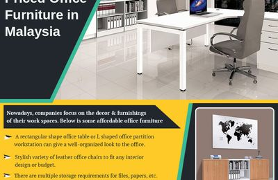 Affordable priced office furniture in Malaysia