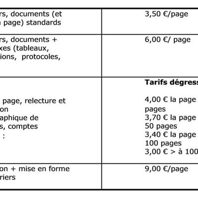 Courriers, rapports, documents, tarifs