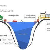 Dunant : Google relie les Etats-Unis et la France par un cable sous-marin privé ! - OOKAWA Corp.