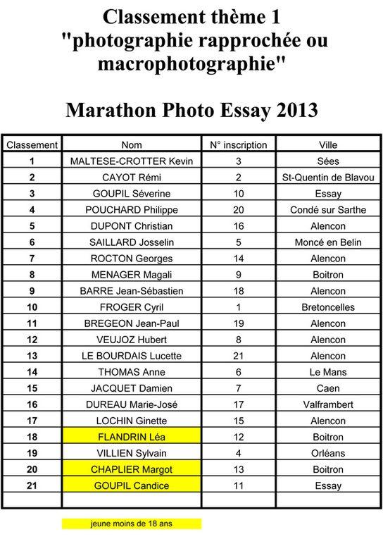Album - Marathon-et-expo--photos-2013