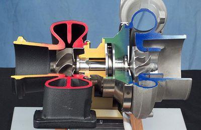 Le turbo, de la puissance à la consomation