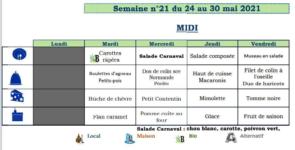 (Source : Mairie de Graulhet)