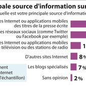 Internet, une information aux multiples visages