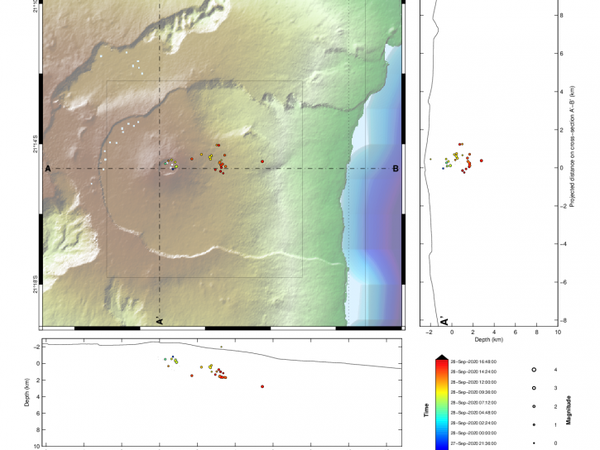 Piton de La Fournaise - location (epicenters) and north-south and east-west sections (showing the location in depth, hypocenters) of the earthquakes recorded and located by the OVPF-IPGP on 09/28/2020 under the Piton de the furnace. Only localizable earthquakes were shown on the map - Slope variations (in microradians) recorded on the OVPF inclinometric network on 09/28/2020. The colored bar represents the time during the day. (© OVPF-IPGP). - one click to enlarge