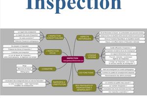 L'inspection chez Gestes professionnels