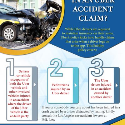 What Covers In An Uber Accident Claim?