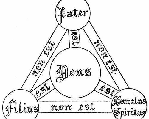 La problématique trinitaire de Martines de Pasqually