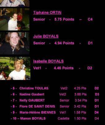 Le Top Ten Double Dames