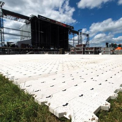 How the Temporary & Portable flooring are Effective on Ground Protection?