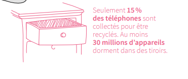 LES IMPACTS DU SMARTPHONE