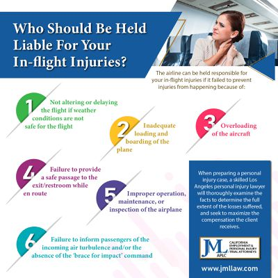 Who Should Be Held Liable For Your In-flight Injuries?
