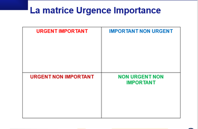 LA MATRICE URGENCE IMPORTANCE - BOOKLETS MEMO ET COURS FACILITATION DE PROCESSUS ET MANAGEMENT DE PROJETS