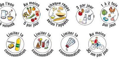 10 règles pour maigrir sans régimes