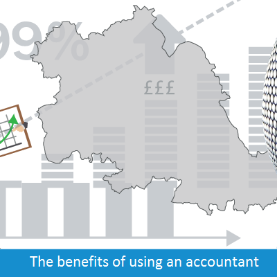 The benefits of using an accountant