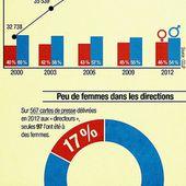Francetvinfo.fr utilise le datajournalisme pour une application sur l'immobilier   Journalisme et presse