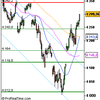Analyse CAC 40 pour le 21/07