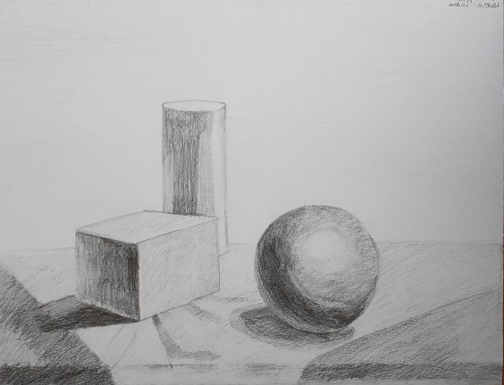 Phots Peintures /Dessins(Ados) De L'Atelier 2020-2021