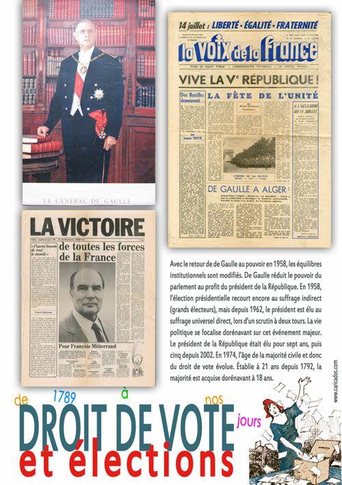"""""""DROIT DE VOTE ET ELECTIONS DE 1789 A NOS JOURS"""", exposition itinérante à louer (à imprimer)"""