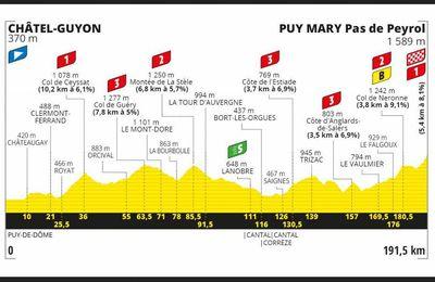 Tour de France : 13e Etape : Châtel-Guyon - Puy Mary ce vendredi sur France TV et Eurosport !