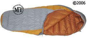 Test sac de couchage Wicked Fast32 Sierra Design