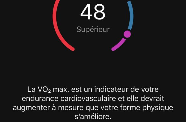 La VO2 max... ce concept abstrait