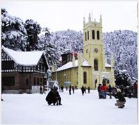 Manali Budget Packages