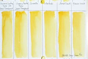 Winsor & Newton Transparent Yellow Old (Tube & Pan) compaired to recent one Swatches on Different Papers
