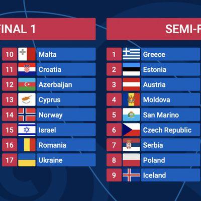 Eurovision 2020 - Votez pour votre chanson préférée de la 1ère demi-finale !