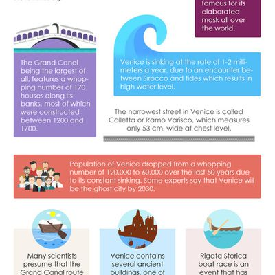 10 Interesting Facts About Venice