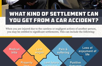 What Kind Of Settlement Can You Get From A Car Accident?
