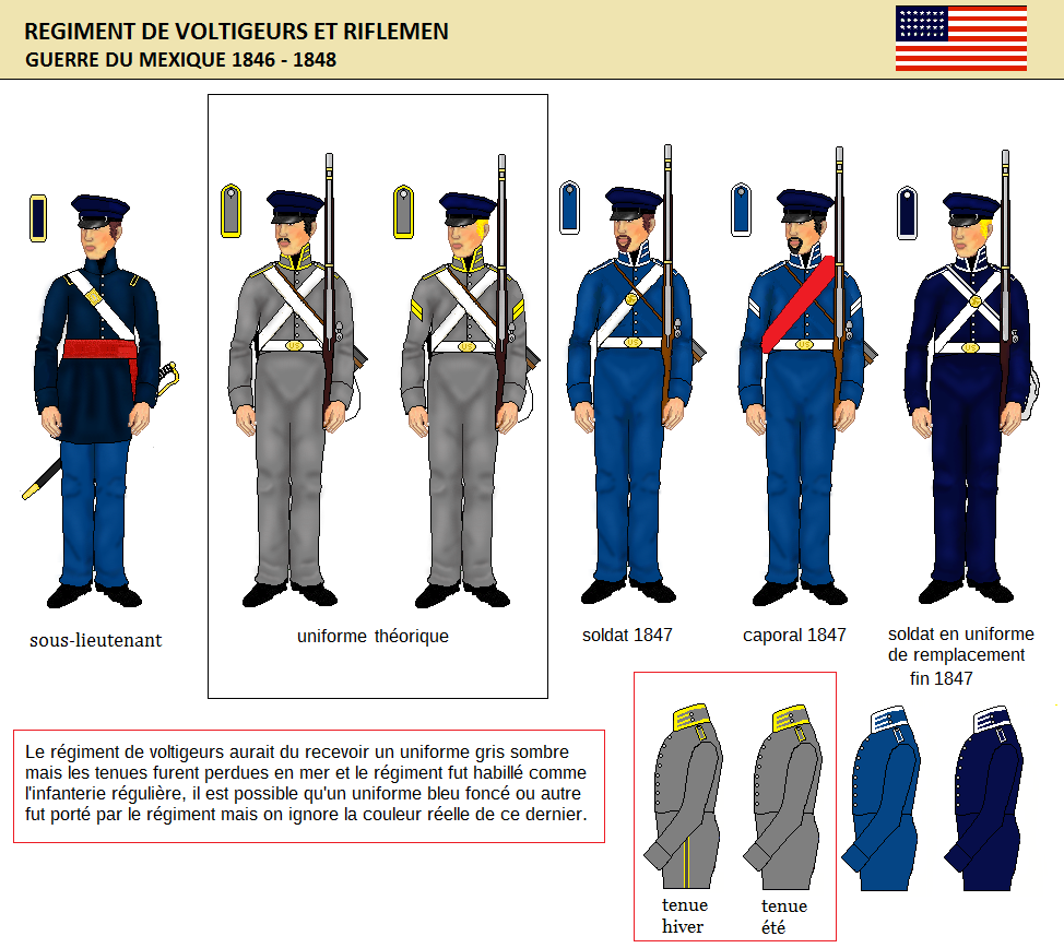 Le régiment des voltigeurs et riflemen à pied dans la guerre du Mexique