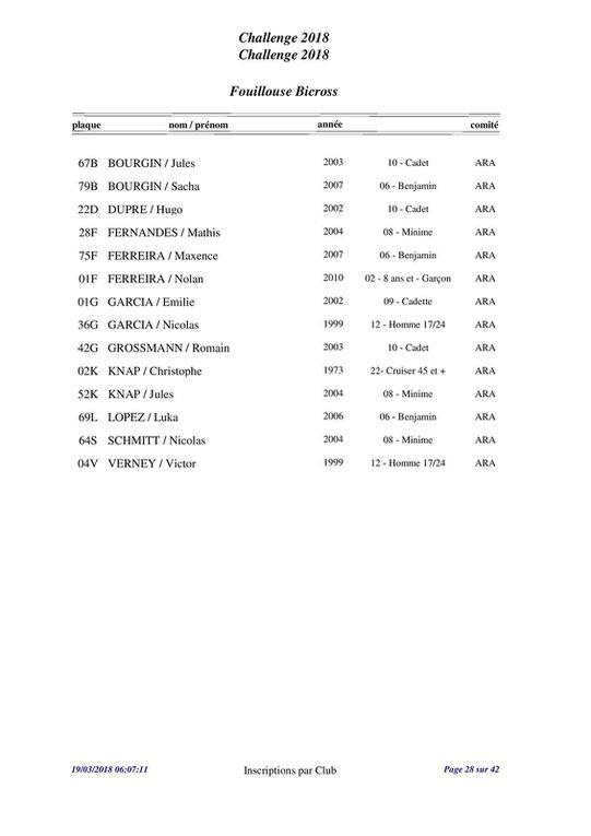 Liste des pilotes qualifiés pour le challenge 2018, dernière version avant Montélimar
